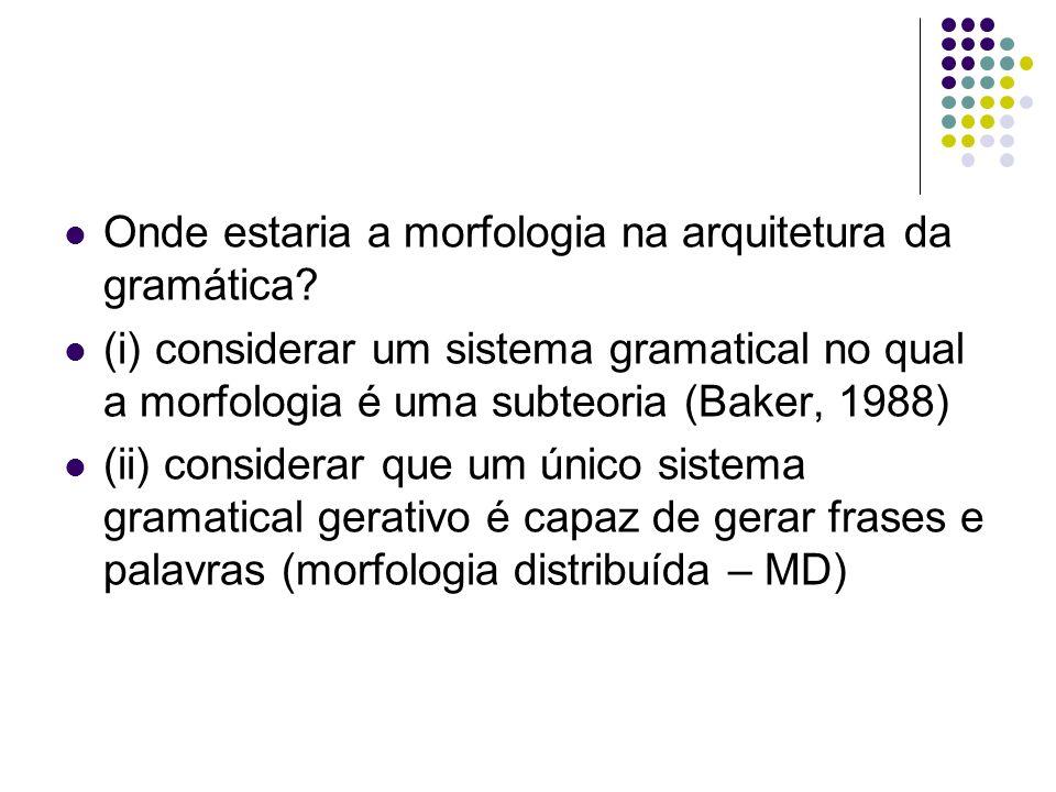 Onde estaria a morfologia na arquitetura da gramática.