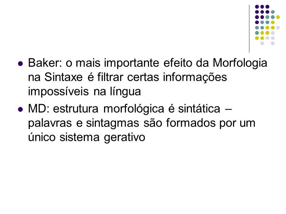 Baker: o mais importante efeito da Morfologia na Sintaxe é filtrar certas informações impossíveis na língua MD: estrutura morfológica é sintática – palavras e sintagmas são formados por um único sistema gerativo
