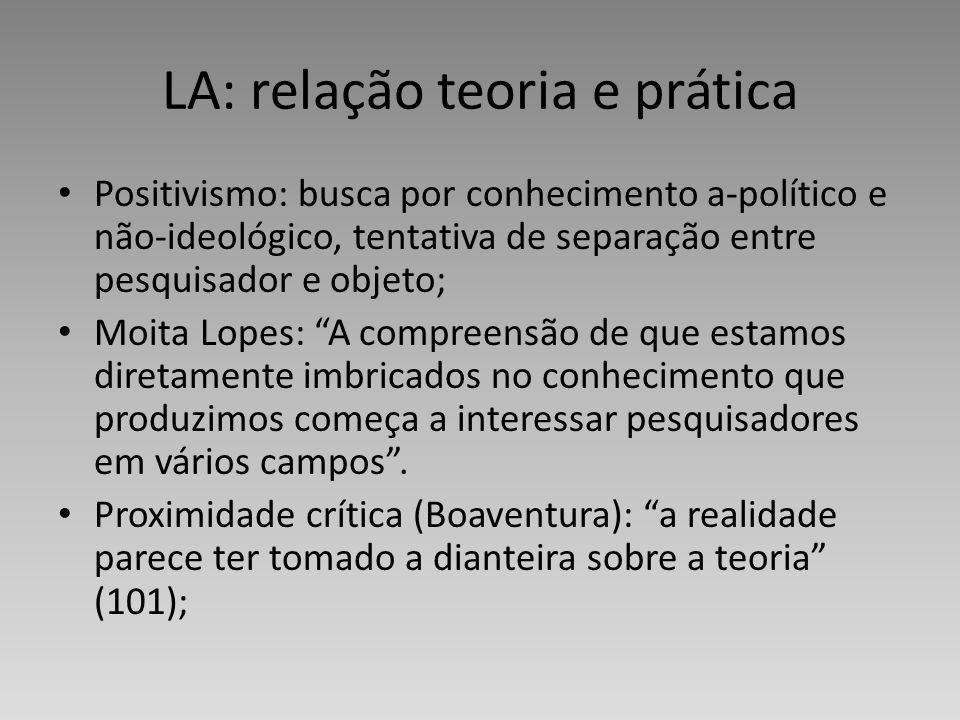 LA: relação teoria e prática Positivismo: busca por conhecimento a-político e não-ideológico, tentativa de separação entre pesquisador e objeto; Moita