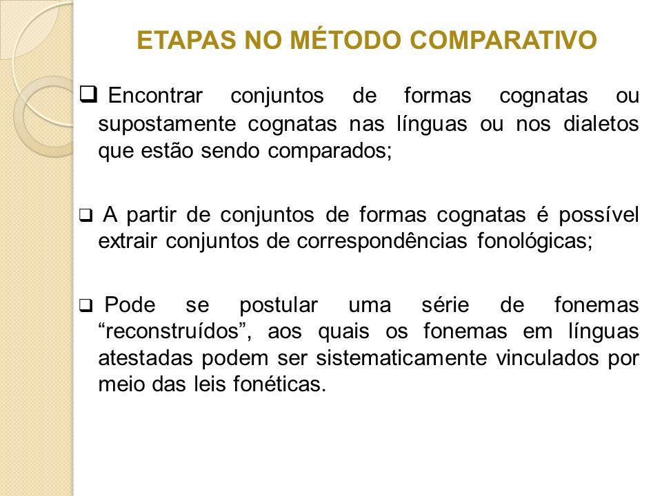ETAPAS NO MÉTODO COMPARATIVO Encontrar conjuntos de formas cognatas ou supostamente cognatas nas línguas ou nos dialetos que estão sendo comparados; A