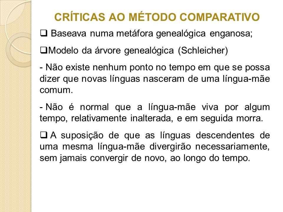CRÍTICAS AO MÉTODO COMPARATIVO Baseava numa metáfora genealógica enganosa; Modelo da árvore genealógica (Schleicher) - Não existe nenhum ponto no temp