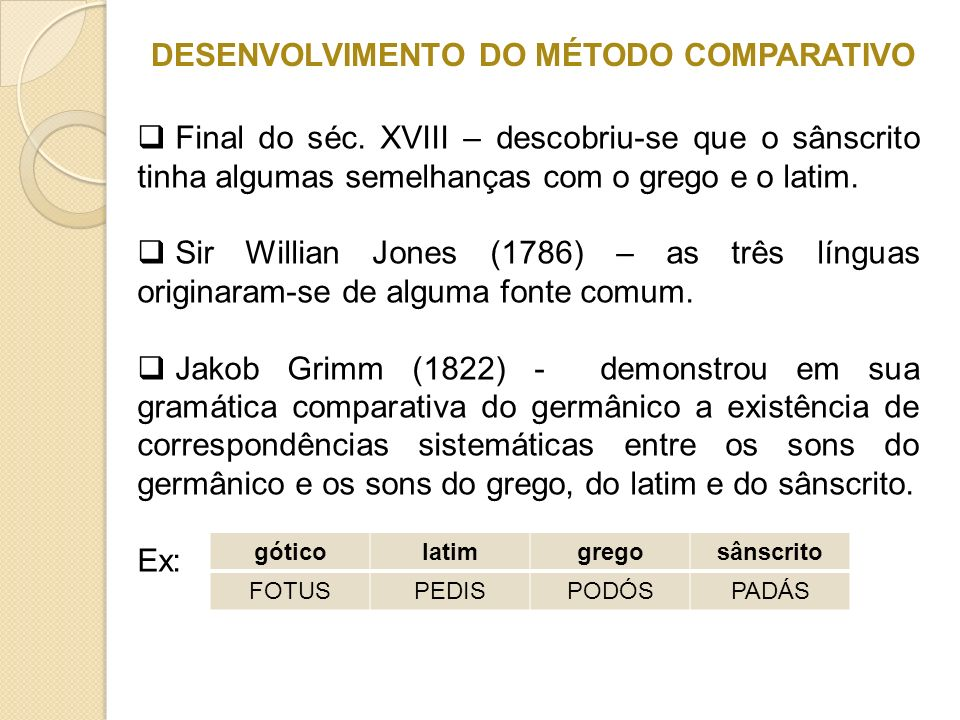 DESENVOLVIMENTO DO MÉTODO COMPARATIVO Final do séc. XVIII – descobriu-se que o sânscrito tinha algumas semelhanças com o grego e o latim. Sir Willian