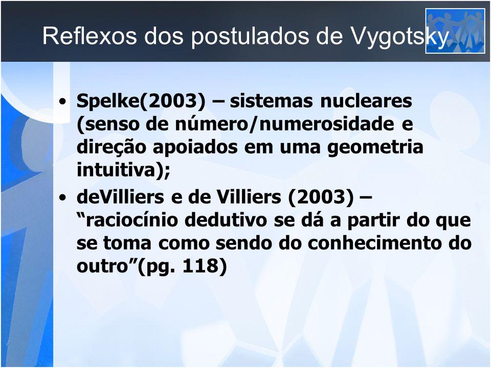 Reflexos dos postulados de Vygotsky Spelke(2003) – sistemas nucleares (senso de número/numerosidade e direção apoiados em uma geometria intuitiva); de