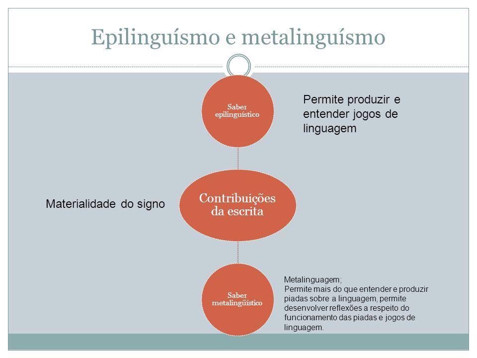 Epilinguísmo e metalinguísmo Contribuições da escrita Saber epilinguístico Saber metalingüístico Permite produzir e entender jogos de linguagem Metali