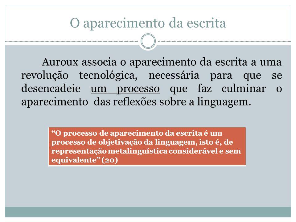O aparecimento da escrita Auroux associa o aparecimento da escrita a uma revolução tecnológica, necessária para que se desencadeie um processo que faz