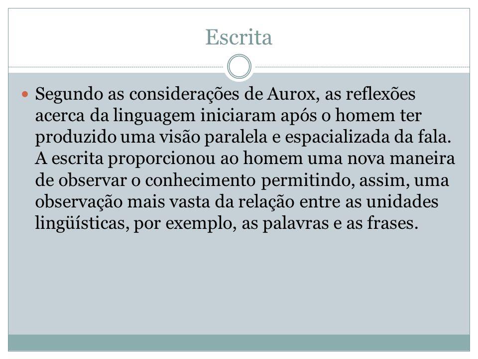 Escrita Segundo as considerações de Aurox, as reflexões acerca da linguagem iniciaram após o homem ter produzido uma visão paralela e espacializada da