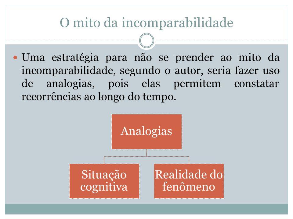 O mito da incomparabilidade Uma estratégia para não se prender ao mito da incomparabilidade, segundo o autor, seria fazer uso de analogias, pois elas
