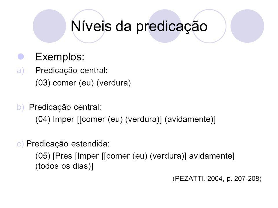 Níveis da predicação Exemplos: a)Predicação central: (03) comer (eu) (verdura) b) Predicação central: (04) Imper [[comer (eu) (verdura)] (avidamente)]