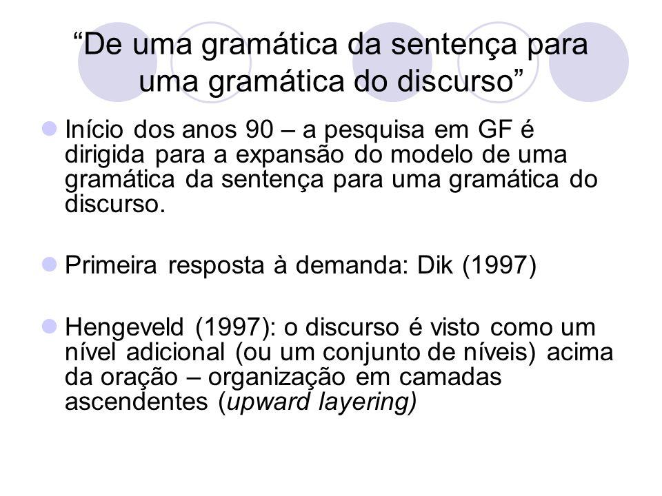 De uma gramática da sentença para uma gramática do discurso Início dos anos 90 – a pesquisa em GF é dirigida para a expansão do modelo de uma gramátic