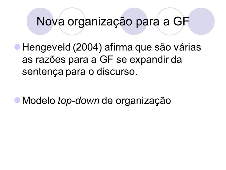 Nova organização para a GF Hengeveld (2004) afirma que são várias as razões para a GF se expandir da sentença para o discurso. Modelo top-down de orga