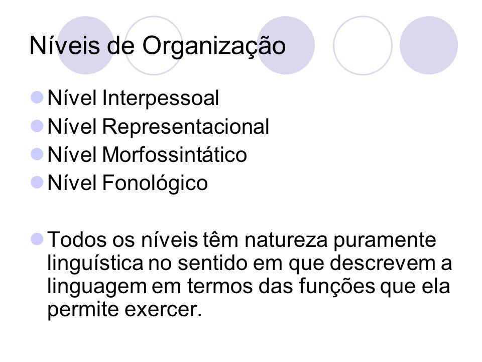 Níveis de Organização Nível Interpessoal Nível Representacional Nível Morfossintático Nível Fonológico Todos os níveis têm natureza puramente linguíst