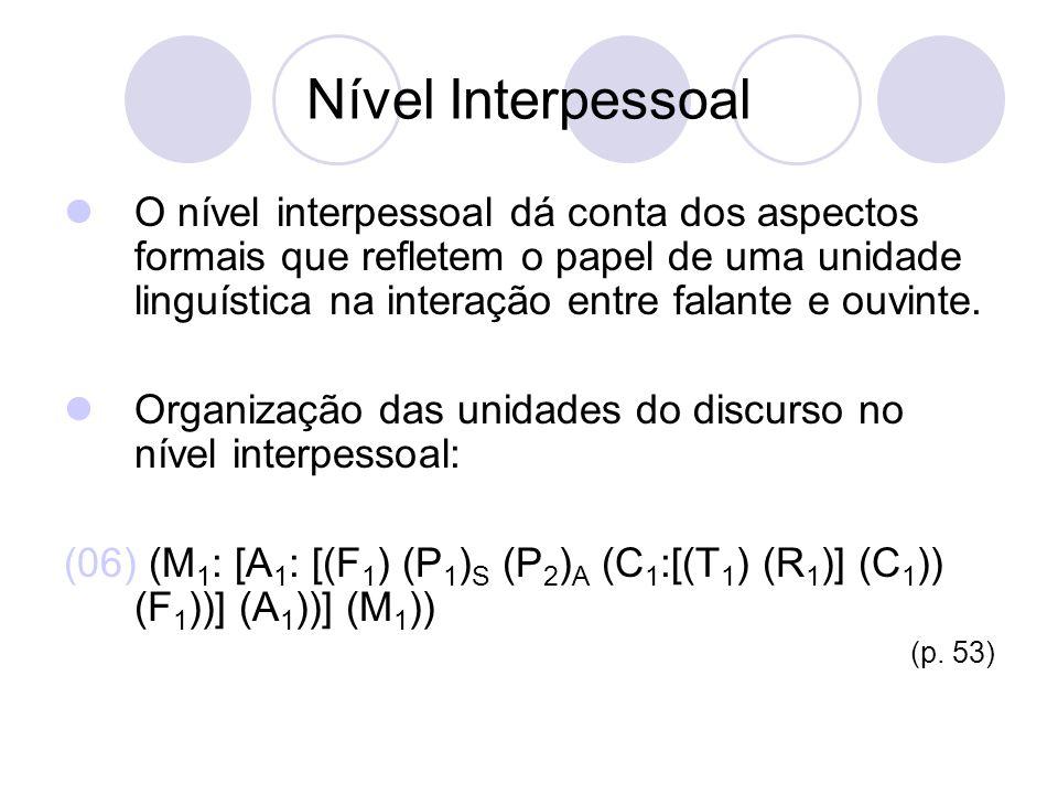 Nível Interpessoal O nível interpessoal dá conta dos aspectos formais que refletem o papel de uma unidade linguística na interação entre falante e ouv