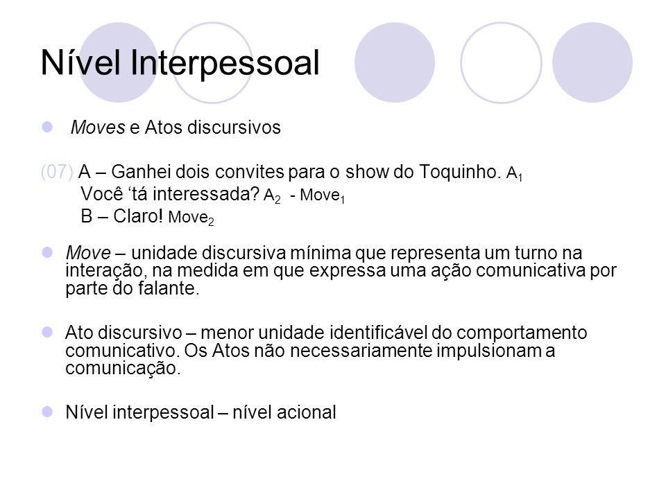 Nível Interpessoal Moves e Atos discursivos (07) A – Ganhei dois convites para o show do Toquinho. A 1 Você tá interessada? A 2 - Move 1 B – Claro! Mo