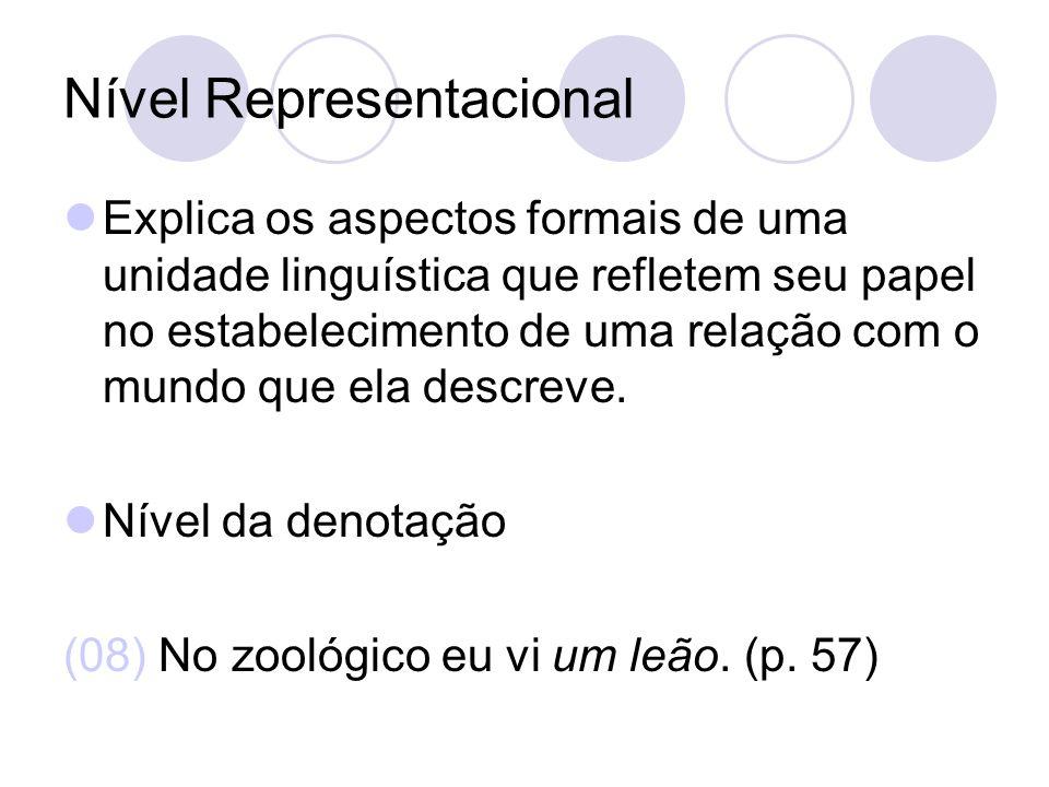 Nível Representacional Explica os aspectos formais de uma unidade linguística que refletem seu papel no estabelecimento de uma relação com o mundo que