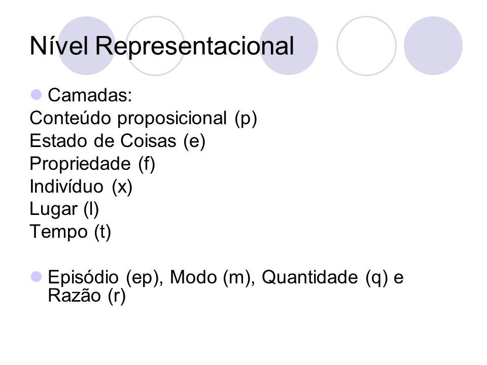 Nível Representacional Camadas: Conteúdo proposicional (p) Estado de Coisas (e) Propriedade (f) Indivíduo (x) Lugar (l) Tempo (t) Episódio (ep), Modo