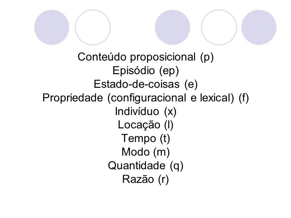 Conteúdo proposicional (p) Episódio (ep) Estado-de-coisas (e) Propriedade (configuracional e lexical) (f) Indivíduo (x) Locação (l) Tempo (t) Modo (m)
