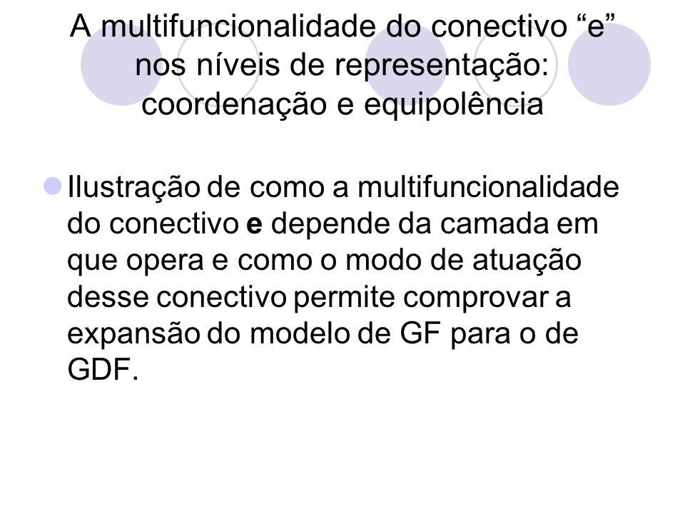 A multifuncionalidade do conectivo e nos níveis de representação: coordenação e equipolência Ilustração de como a multifuncionalidade do conectivo e d