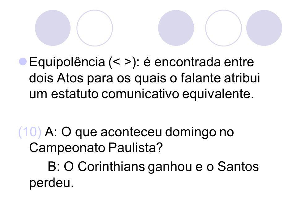 Equipolência ( ): é encontrada entre dois Atos para os quais o falante atribui um estatuto comunicativo equivalente. (10) A: O que aconteceu domingo n