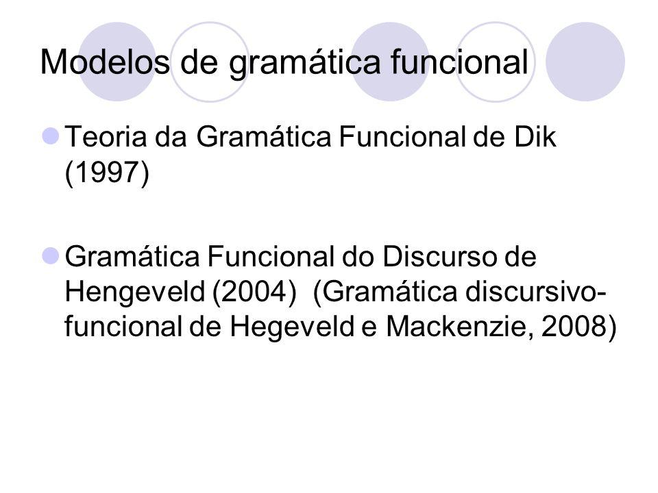Teoria da Gramática Funcional (DIK, 1997) GF: enfoca não só as regras que governam a constituição das expressões linguísticas, mas sobretudo as que governam padrões de interação verbal nos quais essas expressões são usadas (linguagem do ponto de vista interpessoal).