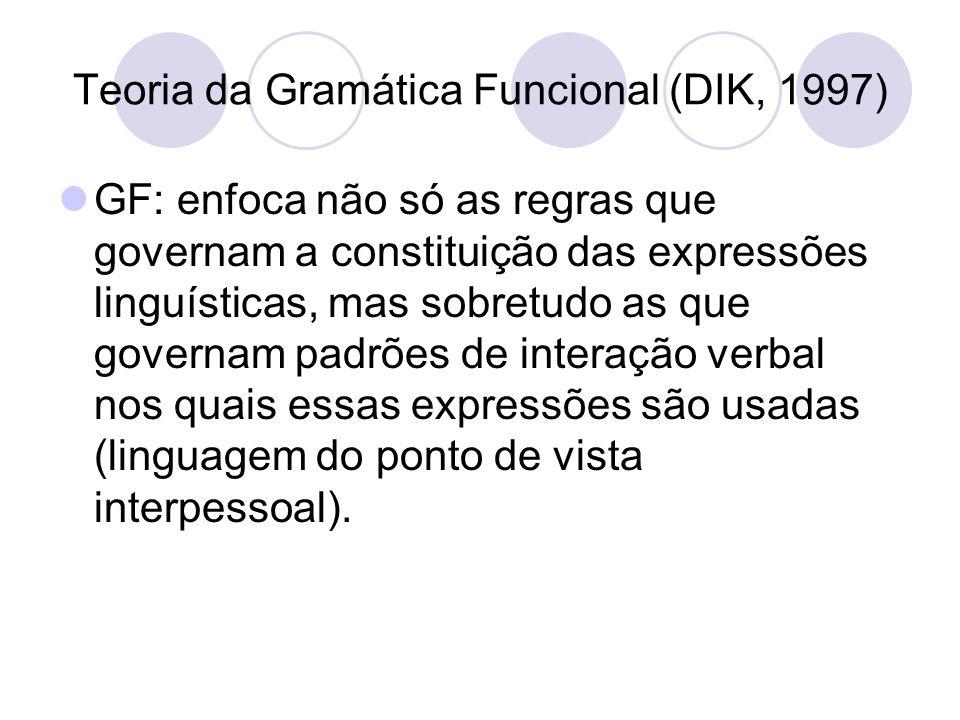 Teoria da Gramática Funcional (DIK, 1997) GF: enfoca não só as regras que governam a constituição das expressões linguísticas, mas sobretudo as que go
