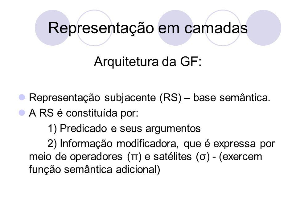 Representação em camadas Arquitetura da GF: Representação subjacente (RS) – base semântica. A RS é constituída por: 1) Predicado e seus argumentos 2)