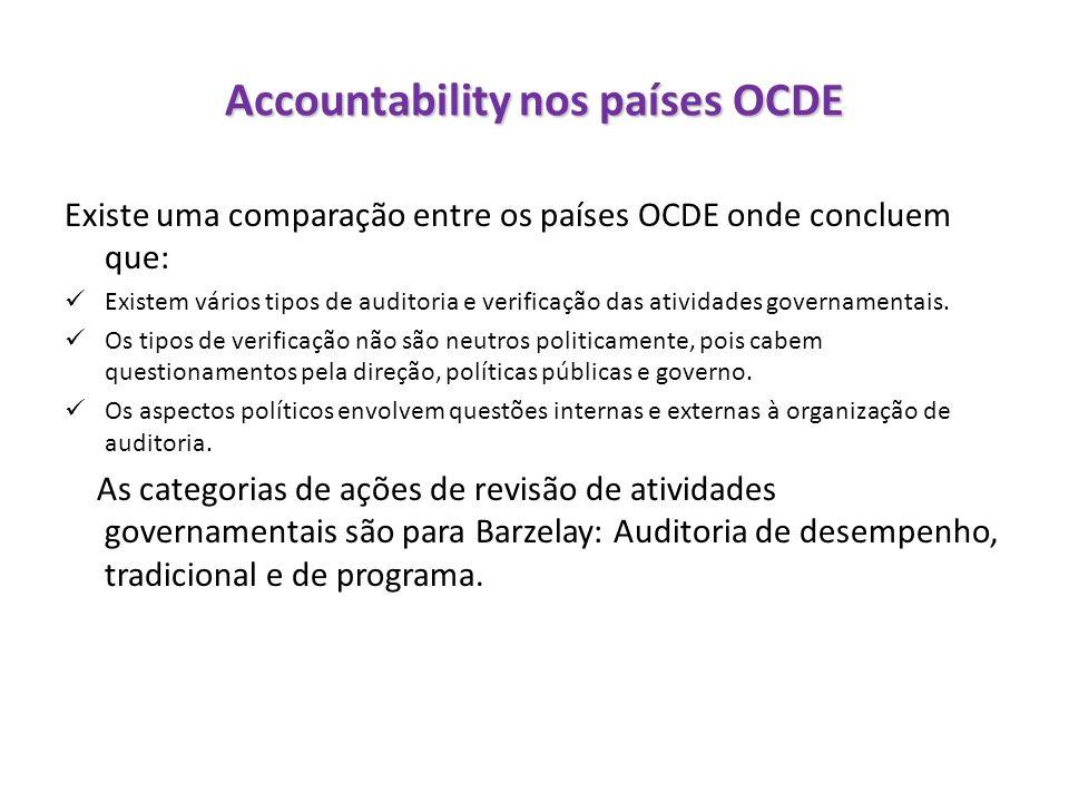 Accountability nos países OCDE Existe uma comparação entre os países OCDE onde concluem que: Existem vários tipos de auditoria e verificação das ativi