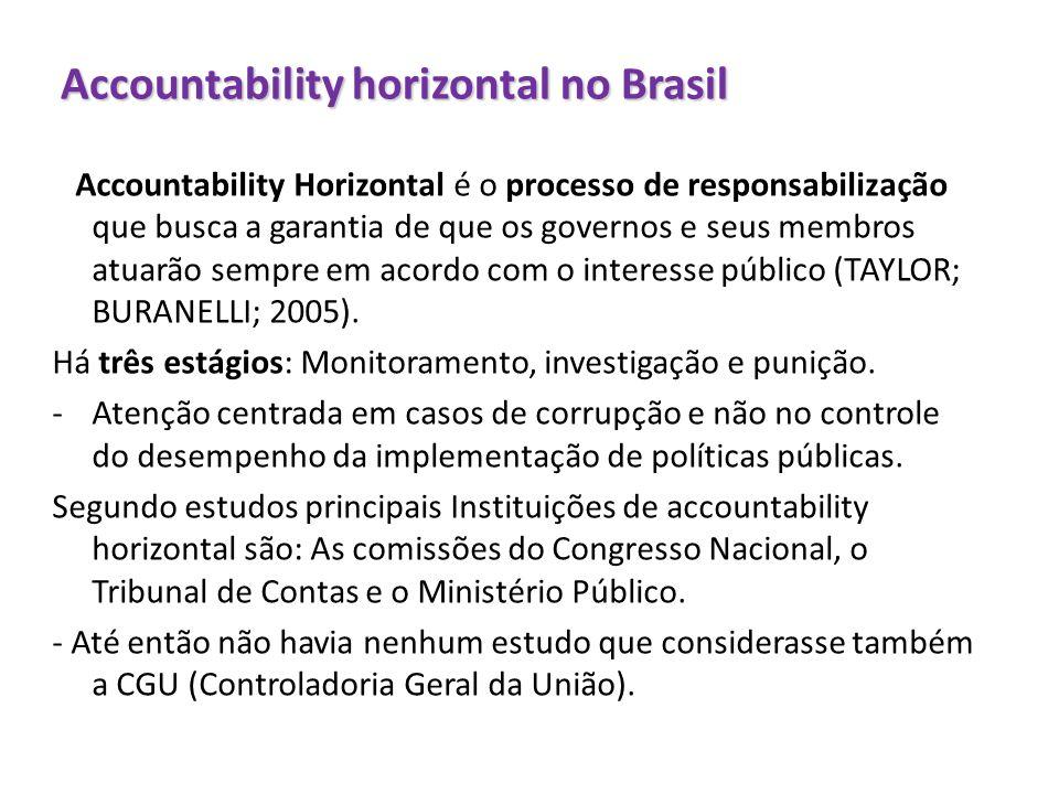 Accountability horizontal no Brasil Accountability Horizontal é o processo de responsabilização que busca a garantia de que os governos e seus membros