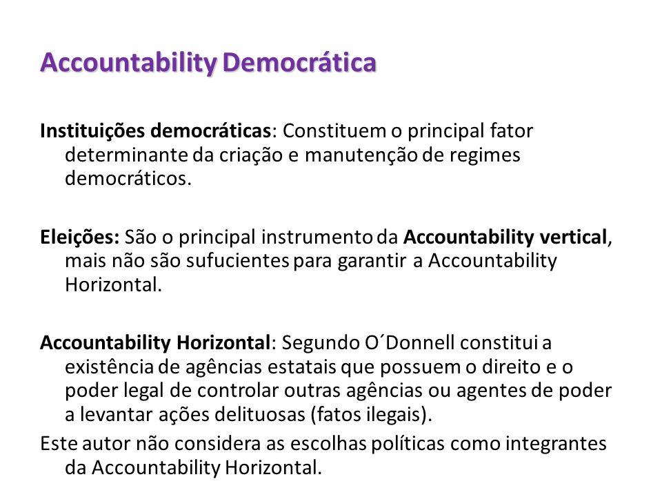 Accountability Democrática Instituições democráticas: Constituem o principal fator determinante da criação e manutenção de regimes democráticos. Eleiç