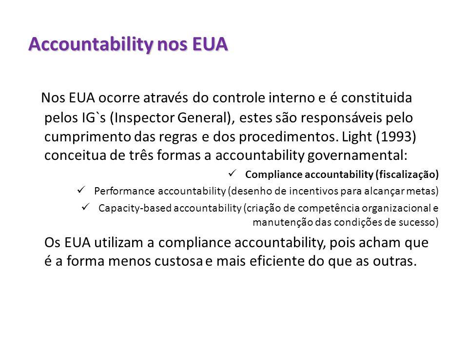 Accountability nos EUA Nos EUA ocorre através do controle interno e é constituida pelos IG`s (Inspector General), estes são responsáveis pelo cumprime