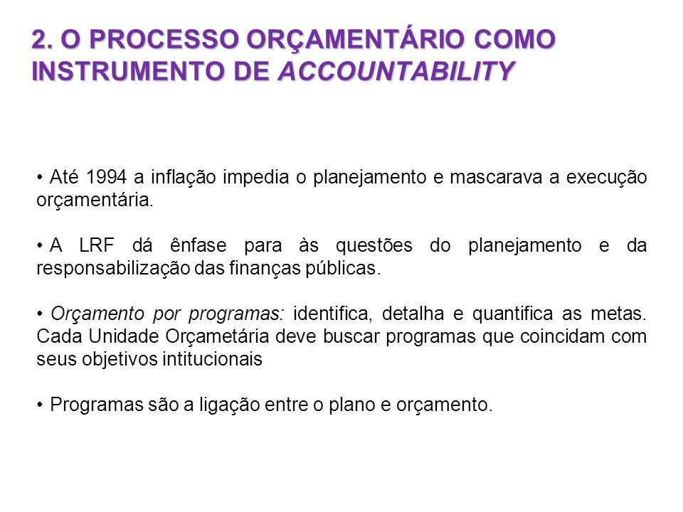 2. O PROCESSO ORÇAMENTÁRIO COMO INSTRUMENTO DE ACCOUNTABILITY Até 1994 a inflação impedia o planejamento e mascarava a execução orçamentária. A LRF dá