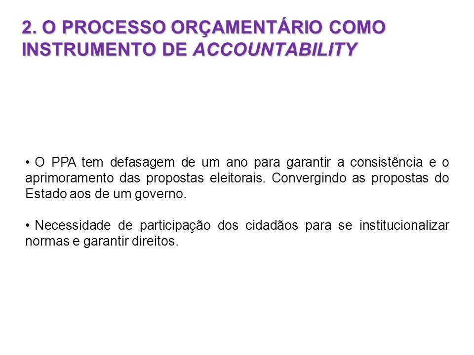 2. O PROCESSO ORÇAMENTÁRIO COMO INSTRUMENTO DE ACCOUNTABILITY O PPA tem defasagem de um ano para garantir a consistência e o aprimoramento das propost