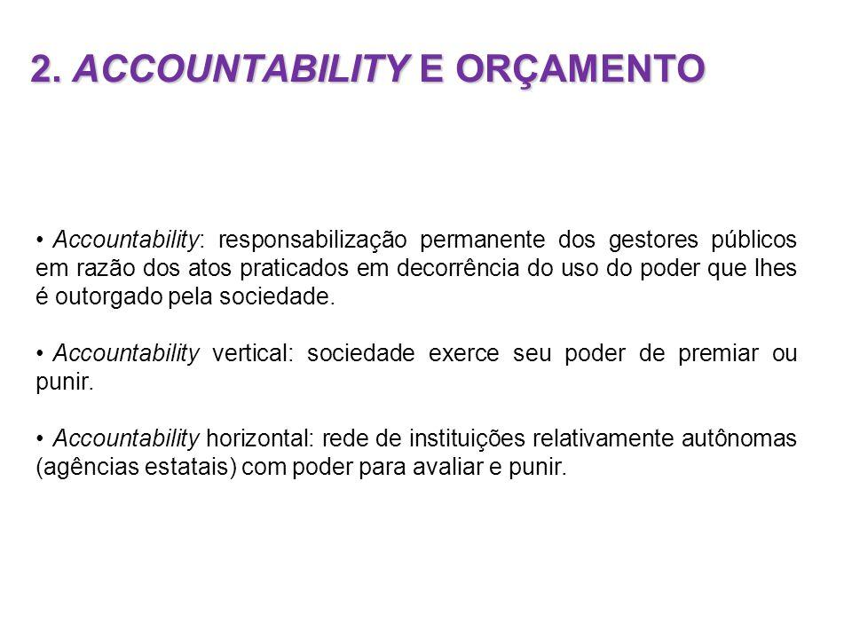 2. ACCOUNTABILITY E ORÇAMENTO Accountability: responsabilização permanente dos gestores públicos em razão dos atos praticados em decorrência do uso do