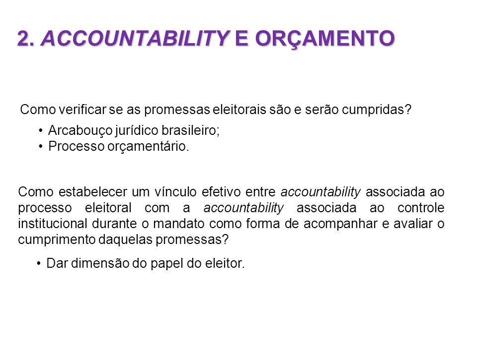 2. ACCOUNTABILITY E ORÇAMENTO Como verificar se as promessas eleitorais são e serão cumpridas? Arcabouço jurídico brasileiro; Processo orçamentário. C