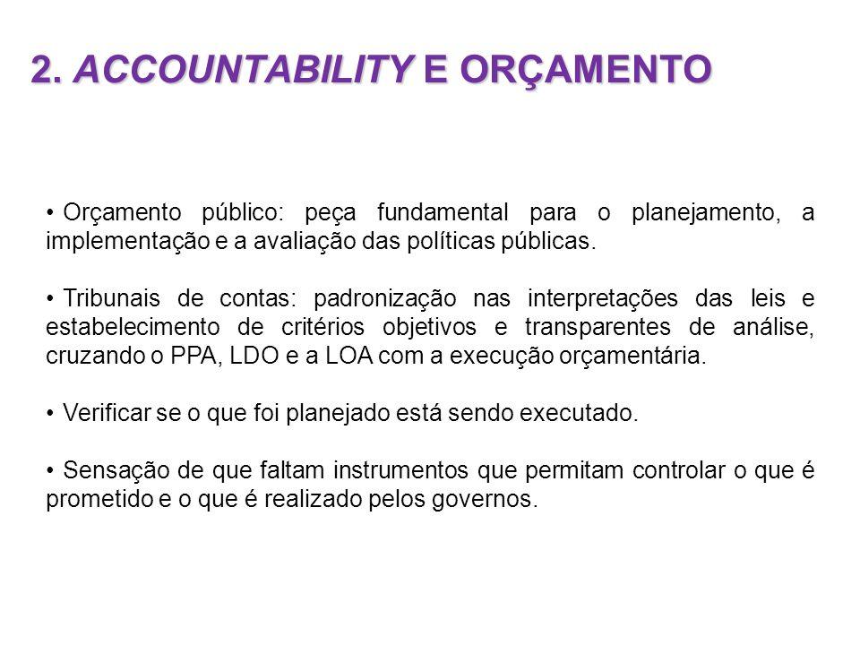 2. ACCOUNTABILITY E ORÇAMENTO Orçamento público: peça fundamental para o planejamento, a implementação e a avaliação das políticas públicas. Tribunais