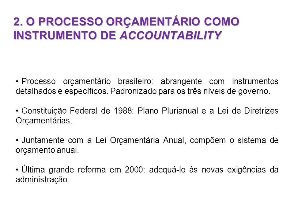 2. O PROCESSO ORÇAMENTÁRIO COMO INSTRUMENTO DE ACCOUNTABILITY Processo orçamentário brasileiro: abrangente com instrumentos detalhados e específicos.