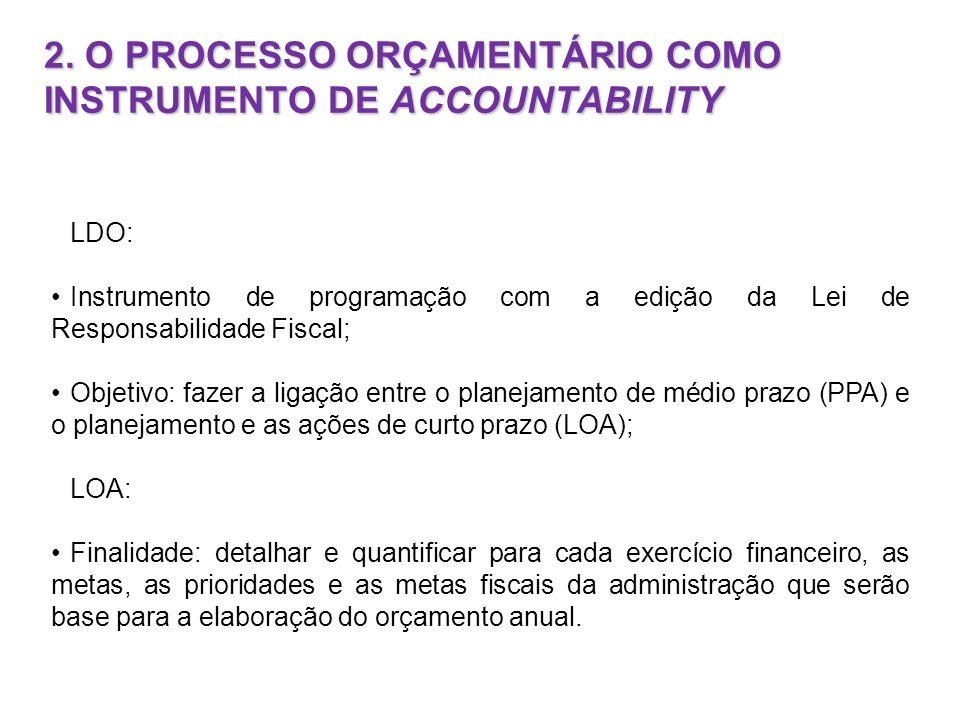 2. O PROCESSO ORÇAMENTÁRIO COMO INSTRUMENTO DE ACCOUNTABILITY LDO: Instrumento de programação com a edição da Lei de Responsabilidade Fiscal; Objetivo