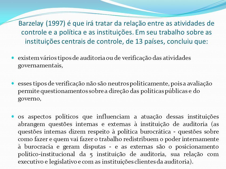 Barzelay (1997) é que irá tratar da relação entre as atividades de controle e a política e as instituições.