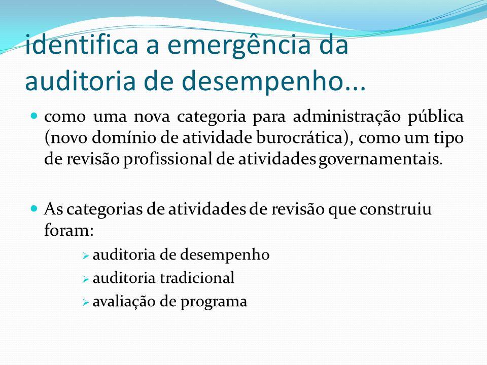 identifica a emergência da auditoria de desempenho...