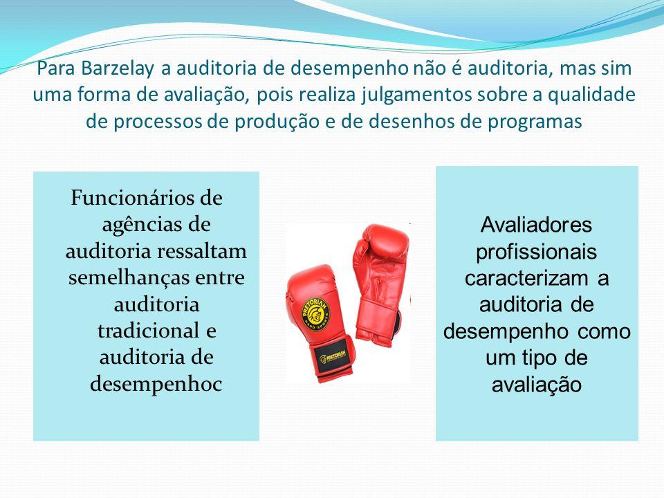 Para Barzelay a auditoria de desempenho não é auditoria, mas sim uma forma de avaliação, pois realiza julgamentos sobre a qualidade de processos de produção e de desenhos de programas Funcionários de agências de auditoria ressaltam semelhanças entre auditoria tradicional e auditoria de desempenhoc Avaliadores profissionais caracterizam a auditoria de desempenho como um tipo de avaliação