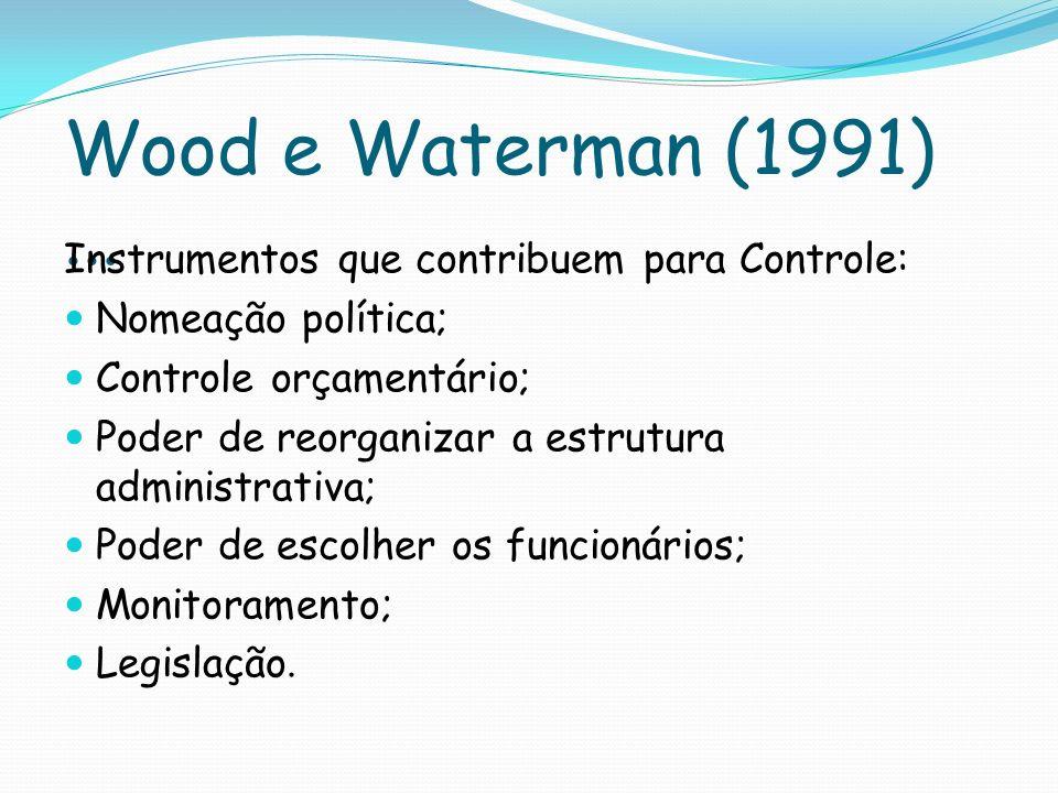 Controle da Burocracia: Dec.40 – dicotomia entre política e administração.