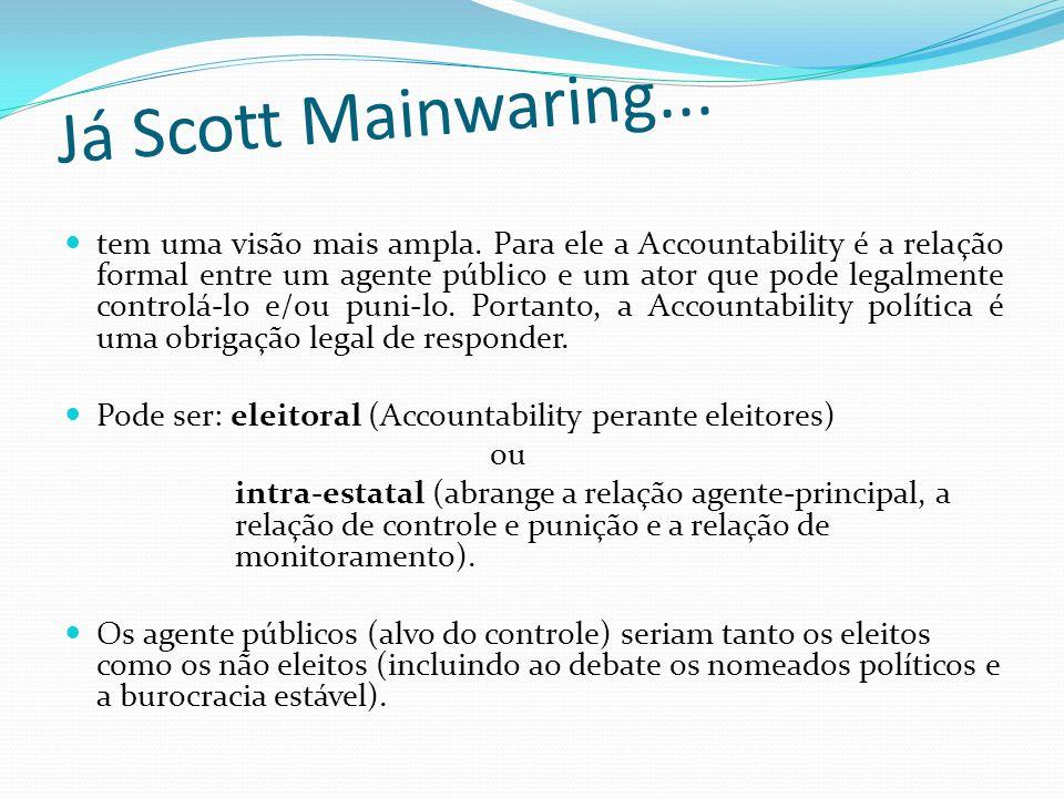 Accountability Horizontal no Brasil: Taylor é Buranelli (2005) realizaram uma pesquisa cuja atenção estava voltada para casos de corrupção, em especial aos casos de probidade, e não no controle do desempenho de políticas públicas.
