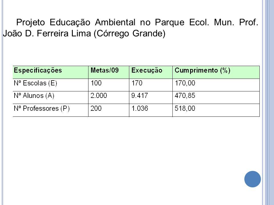 Projeto Educação Ambiental no Parque Ecol. Mun. Prof. João D. Ferreira Lima (Córrego Grande)