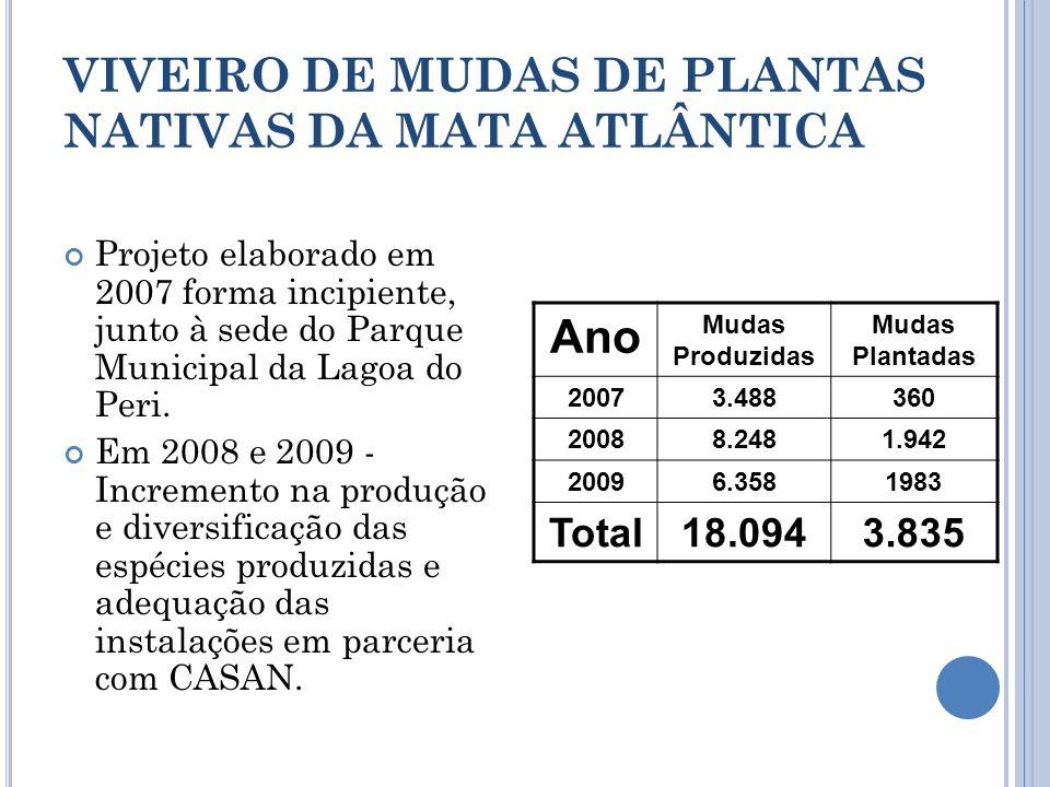 VIVEIRO DE MUDAS DE PLANTAS NATIVAS DA MATA ATLÂNTICA Projeto elaborado em 2007 forma incipiente, junto à sede do Parque Municipal da Lagoa do Peri. E