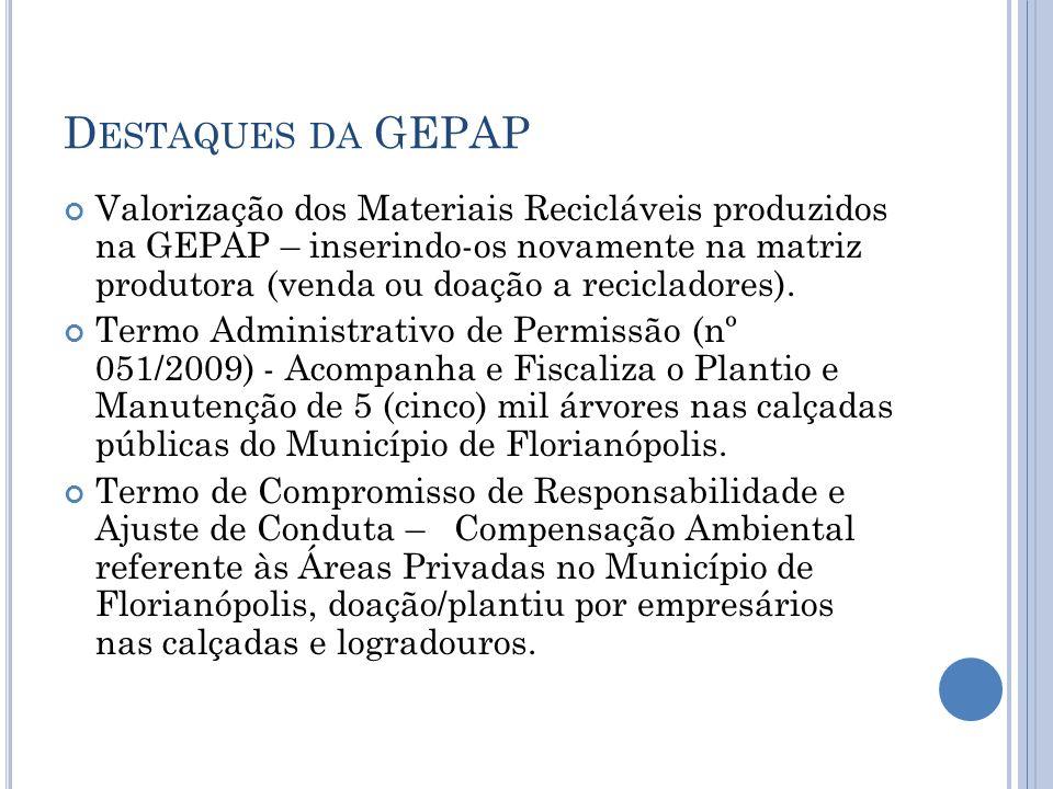 D ESTAQUES DA GEPAP Valorização dos Materiais Recicláveis produzidos na GEPAP – inserindo-os novamente na matriz produtora (venda ou doação a reciclad
