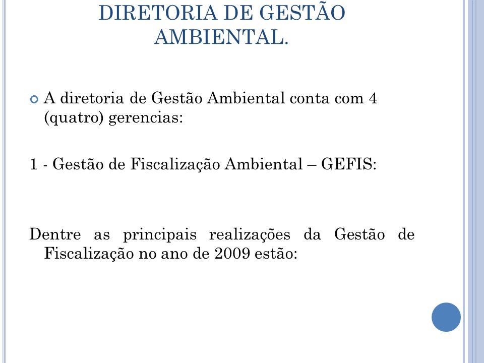 DIRETORIA DE GESTÃO AMBIENTAL. A diretoria de Gestão Ambiental conta com 4 (quatro) gerencias: 1 - Gestão de Fiscalização Ambiental – GEFIS: Dentre as