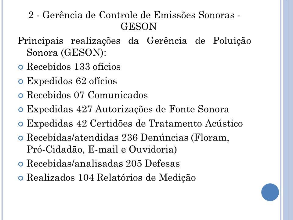 2 - Gerência de Controle de Emissões Sonoras - GESON Principais realizações da Gerência de Poluição Sonora (GESON): Recebidos 133 ofícios Expedidos 62