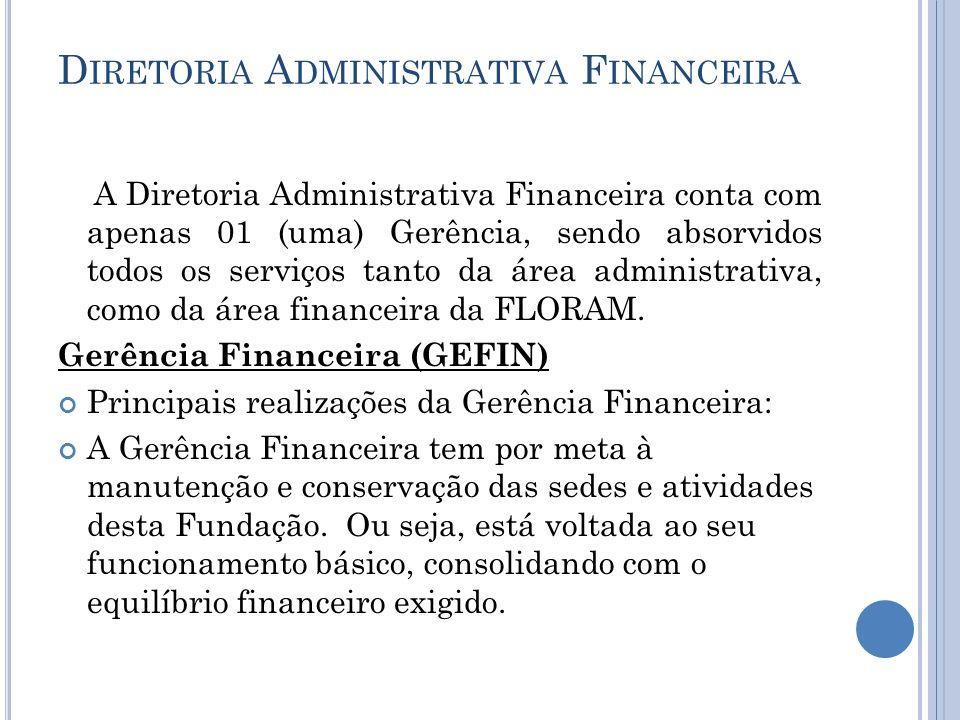 D IRETORIA A DMINISTRATIVA F INANCEIRA A Diretoria Administrativa Financeira conta com apenas 01 (uma) Gerência, sendo absorvidos todos os serviços ta