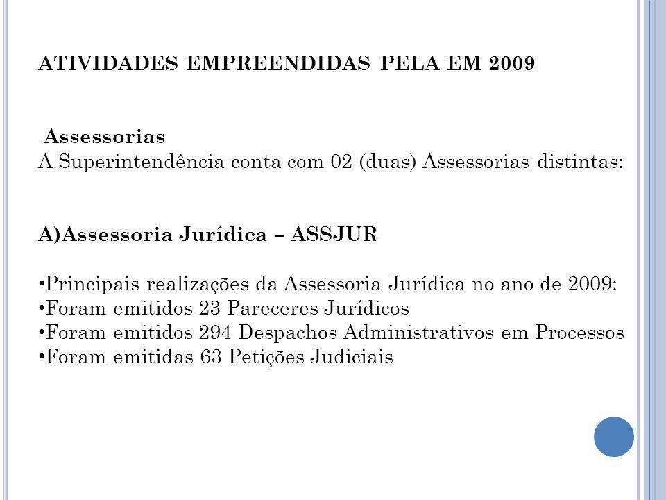 ATIVIDADES EMPREENDIDAS PELA EM 2009 Assessorias A Superintendência conta com 02 (duas) Assessorias distintas: A)Assessoria Jurídica – ASSJUR Principa