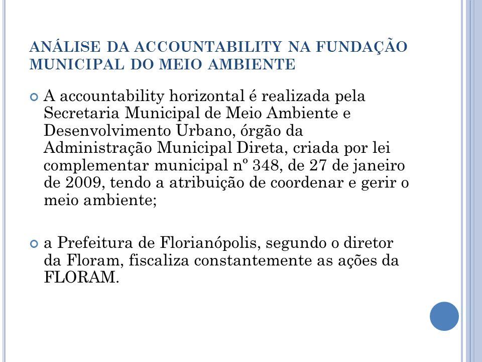 ANÁLISE DA ACCOUNTABILITY NA FUNDAÇÃO MUNICIPAL DO MEIO AMBIENTE A accountability horizontal é realizada pela Secretaria Municipal de Meio Ambiente e