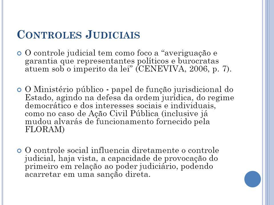 C ONTROLES J UDICIAIS O controle judicial tem como foco a averiguação e garantia que representantes políticos e burocratas atuem sob o imperito da lei